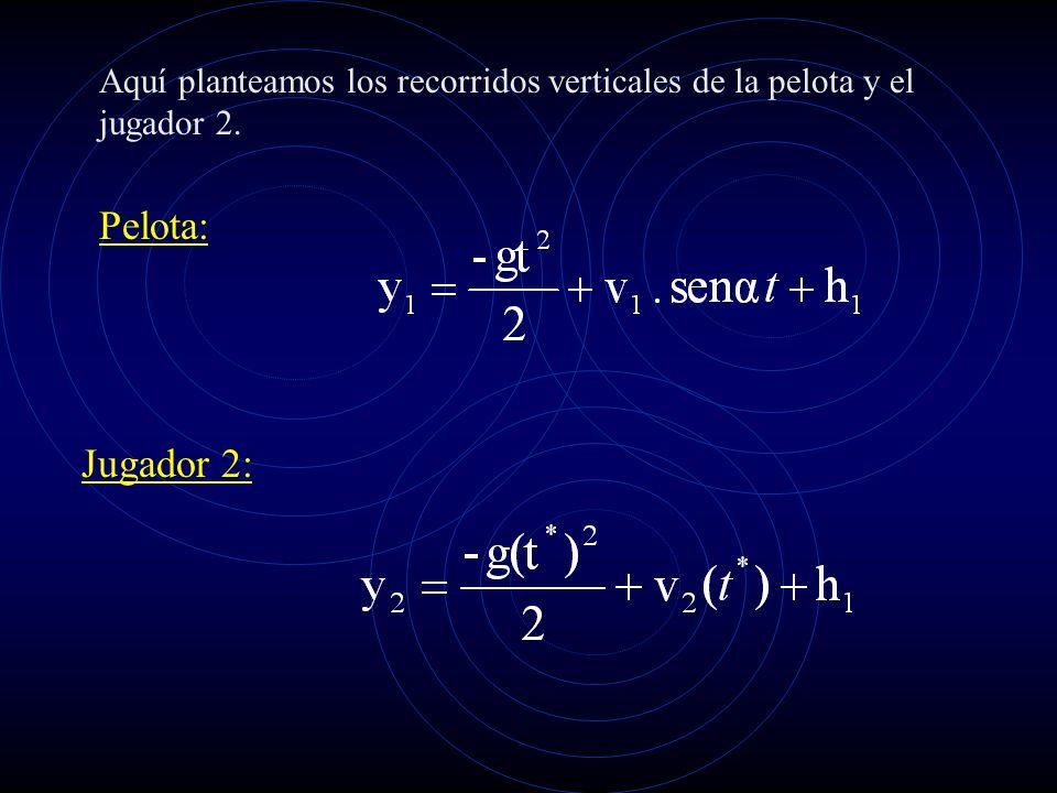 Igualando las ecuaciones obtendremos puntos en los cuales se interceptan ambas trayectorias.