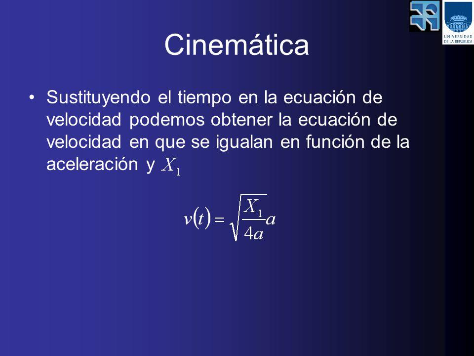 Sustituyendo el tiempo en la ecuación de velocidad podemos obtener la ecuación de velocidad en que se igualan en función de la aceleración y