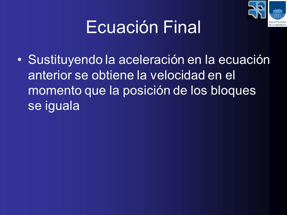 Ecuación Final Sustituyendo la aceleración en la ecuación anterior se obtiene la velocidad en el momento que la posición de los bloques se iguala