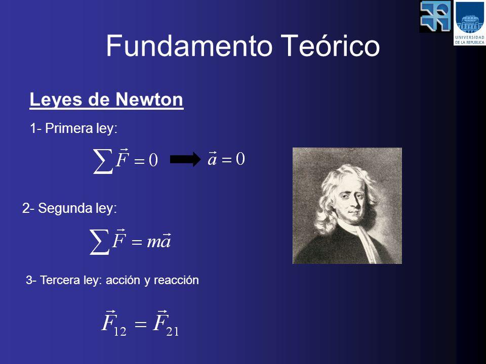 Conclusión Al saber que los datos experimentales son menores a los teoricos o se le resta una constante al numerador o se le suma al denominador.