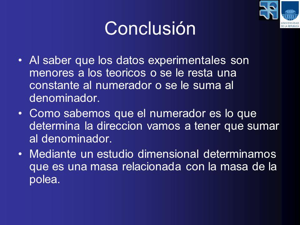 Conclusión Al saber que los datos experimentales son menores a los teoricos o se le resta una constante al numerador o se le suma al denominador. Como
