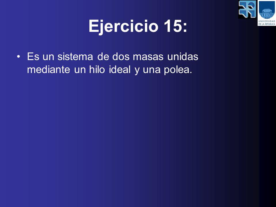 Ejercicio 15: Es un sistema de dos masas unidas mediante un hilo ideal y una polea.