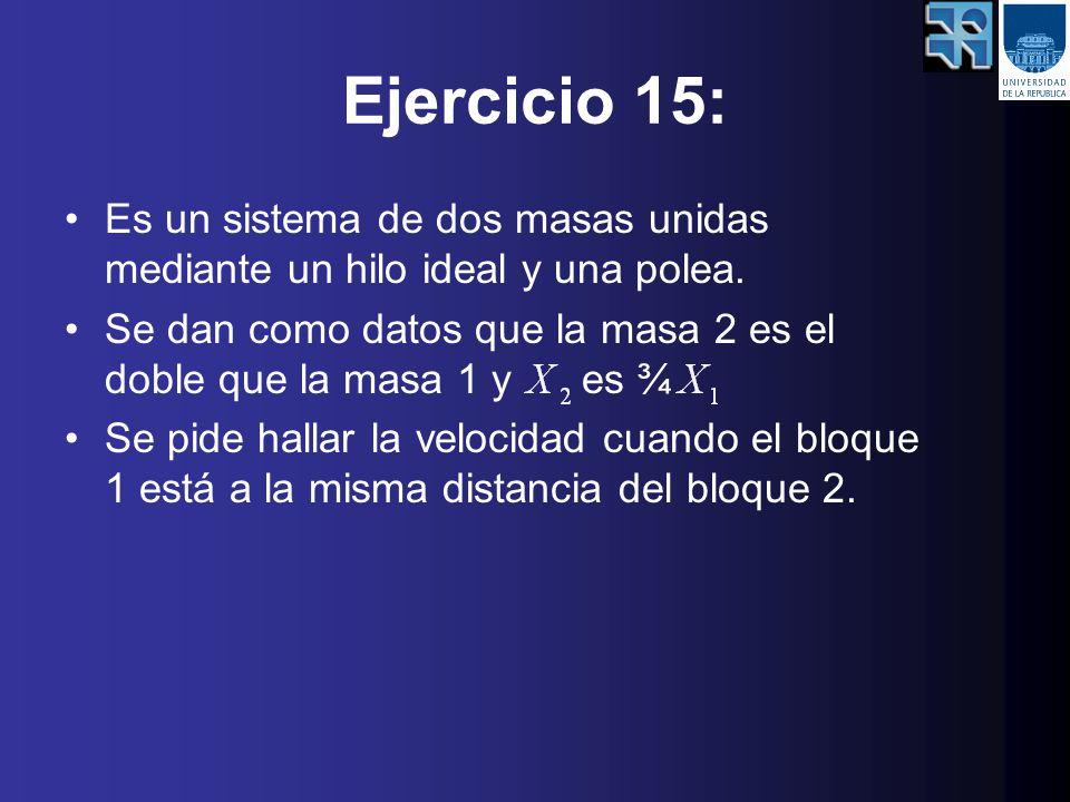 Ejercicio 15: Es un sistema de dos masas unidas mediante un hilo ideal y una polea. Se dan como datos que la masa 2 es el doble que la masa 1 y es ¾ S