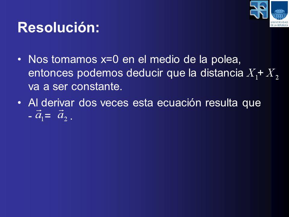 Resolución: Nos tomamos x=0 en el medio de la polea, entonces podemos deducir que la distancia + va a ser constante. Al derivar dos veces esta ecuació