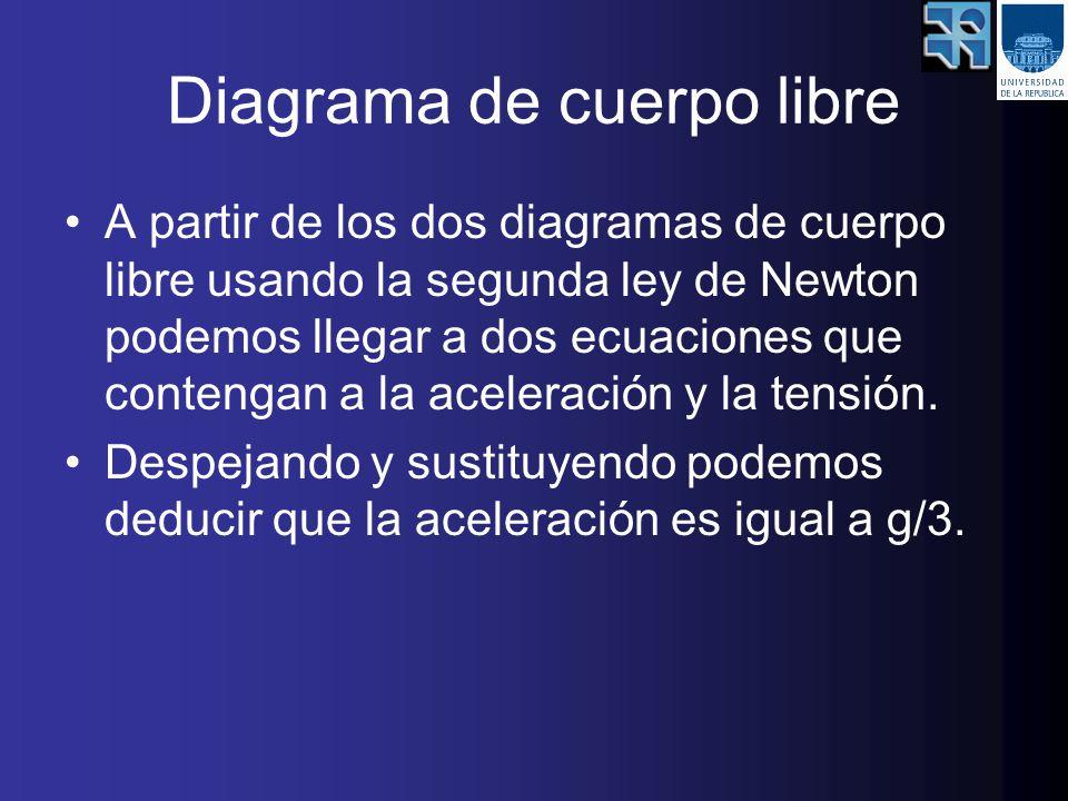A partir de los dos diagramas de cuerpo libre usando la segunda ley de Newton podemos llegar a dos ecuaciones que contengan a la aceleración y la tensión.