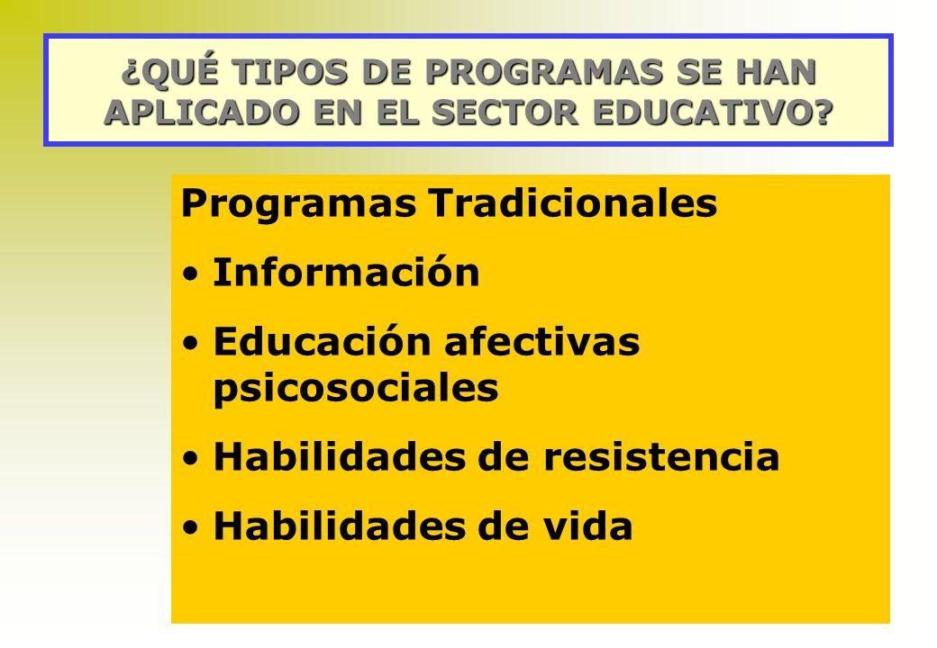 Foco de las acciones Rol asignado a los alumnos, a la inst. educ., la comunidad Concepto de salud Prevención Centrada en la enfermedad o en los factor