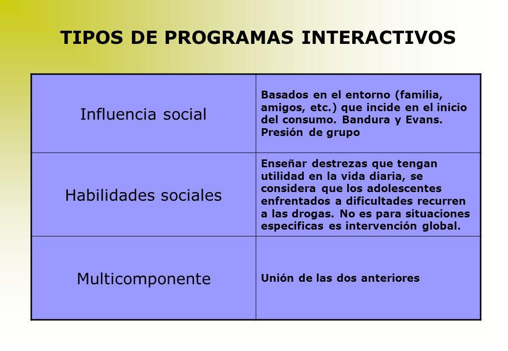 Informativa Proporcionar conocimientos de drogas y por ende cambiar actitudes Critica: se equipara educación con información, se utiliza la ganancia c