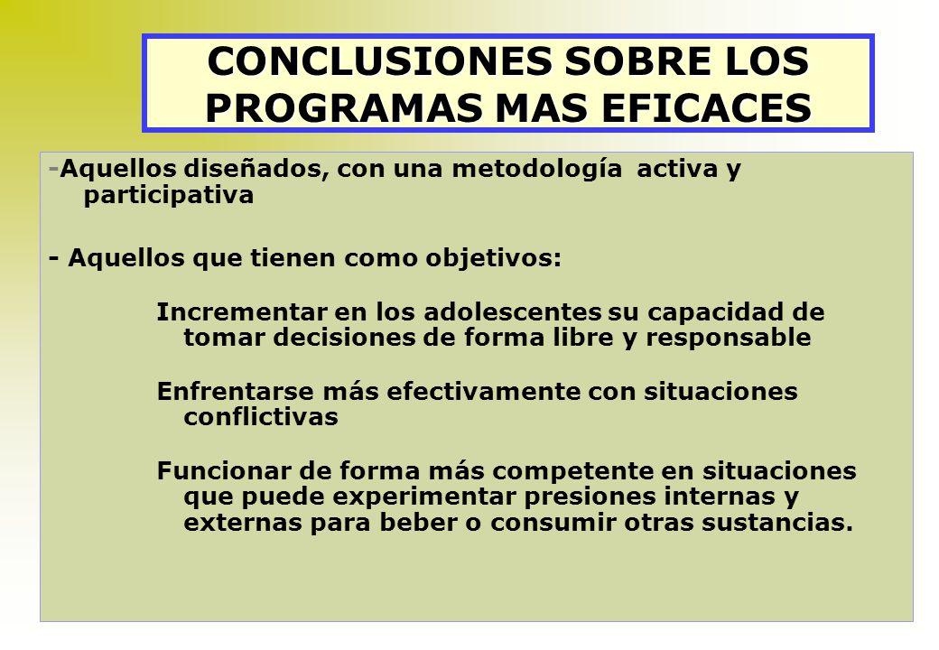 Tamaños de efecto de los distintos tipos de programas (Tobler et al., 2000)