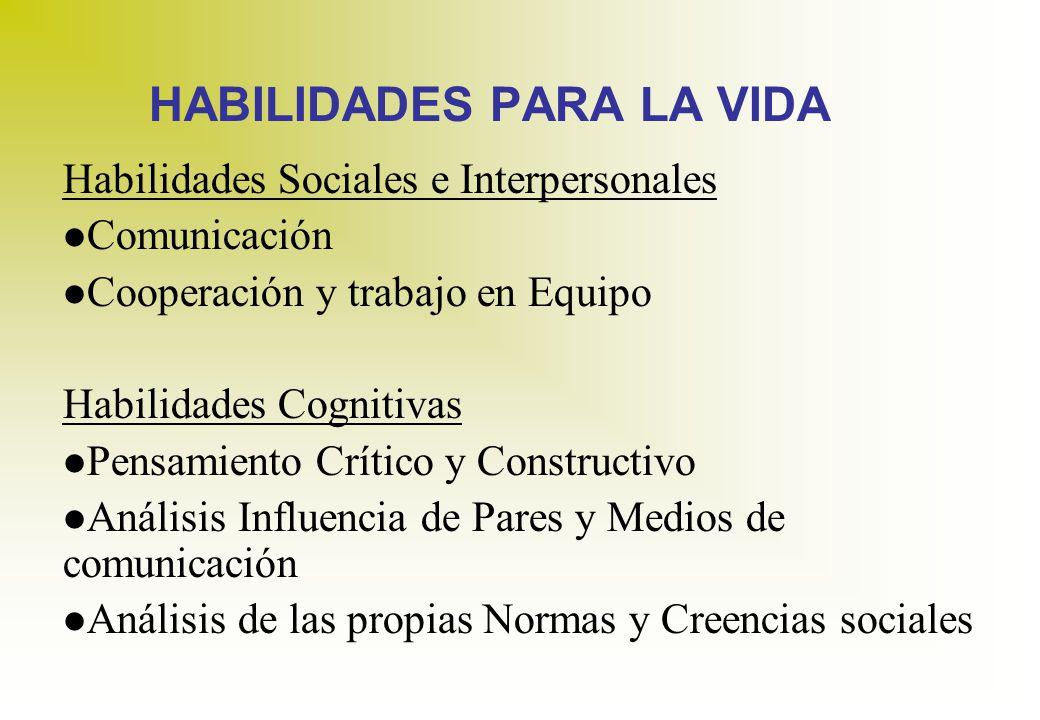 04/27/04 6 CREATIVIDAD DEL ALUMNO PENSAMIENTO CRITICO=COMUNICACIÓN HUMANA VALORES SOCIALES+HABITOS SALUDABLES CONOCIMIENTO EFECTOS DE LAS DROGAS SOBRE