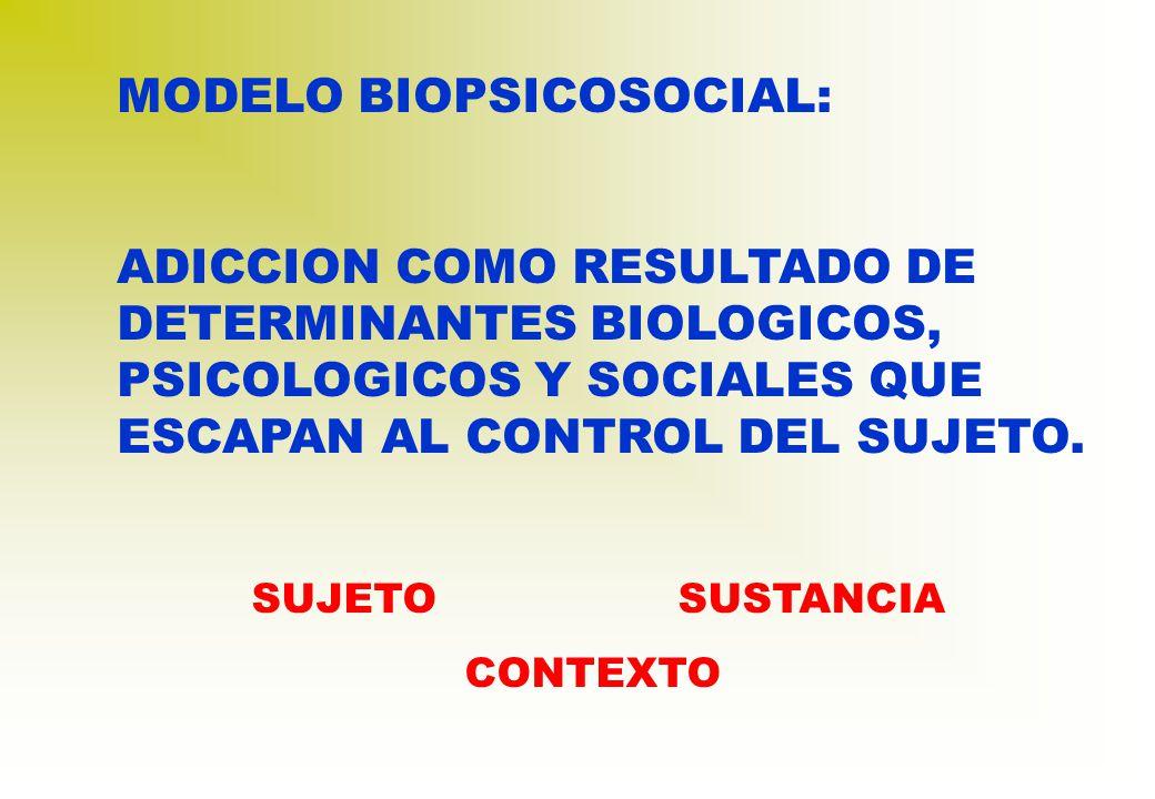 MODELO BIOPSICOSOCIAL: ADICCION COMO RESULTADO DE DETERMINANTES BIOLOGICOS, PSICOLOGICOS Y SOCIALES QUE ESCAPAN AL CONTROL DEL SUJETO.