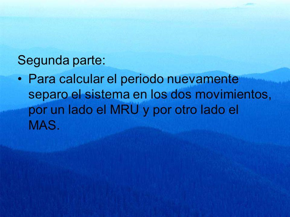 Segunda parte: Para calcular el periodo nuevamente separo el sistema en los dos movimientos, por un lado el MRU y por otro lado el MAS.