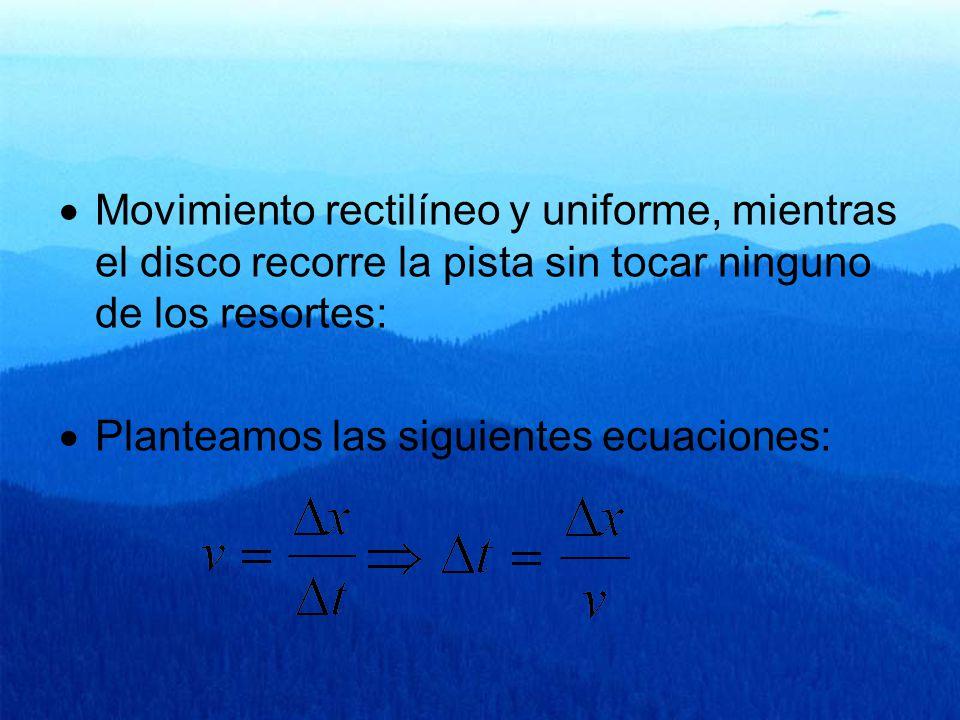 Movimiento rectilíneo y uniforme, mientras el disco recorre la pista sin tocar ninguno de los resortes: Planteamos las siguientes ecuaciones: