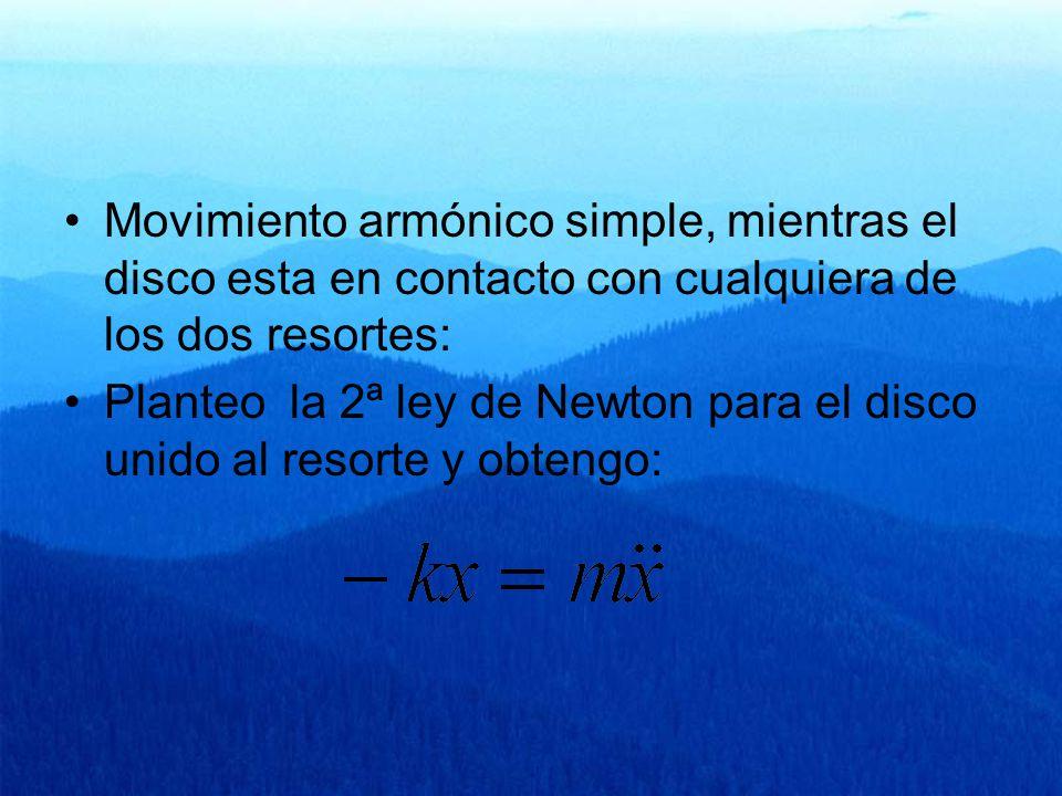 Movimiento armónico simple, mientras el disco esta en contacto con cualquiera de los dos resortes: Planteo la 2ª ley de Newton para el disco unido al resorte y obtengo: