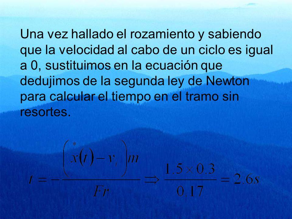 Una vez hallado el rozamiento y sabiendo que la velocidad al cabo de un ciclo es igual a 0, sustituimos en la ecuación que dedujimos de la segunda ley de Newton para calcular el tiempo en el tramo sin resortes.