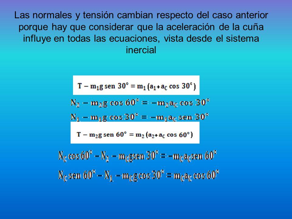 Las normales y tensión cambian respecto del caso anterior porque hay que considerar que la aceleración de la cuña influye en todas las ecuaciones, vista desde el sistema inercial