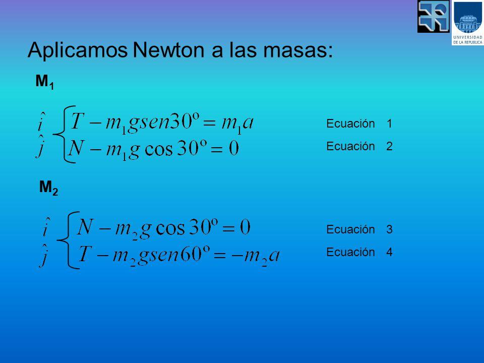 Aplicamos Newton a las masas: M1M1 M2M2 Ecuación 1 Ecuación 2 Ecuación 3 Ecuación 4