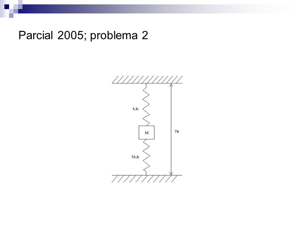 Parcial 2005; problema 2