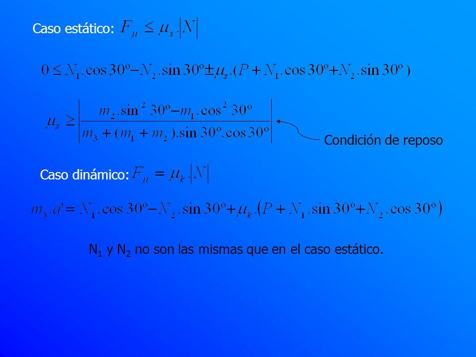 Caso estático: Condición de reposo Caso dinámico: N 1 y N 2 no son las mismas que en el caso estático.