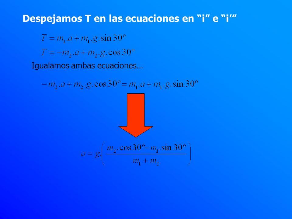 Buscamos condiciones para que el bloque 2 baje, por lo tanto, en esta ecuación en particular la aceleración debe ser mayor que 0.