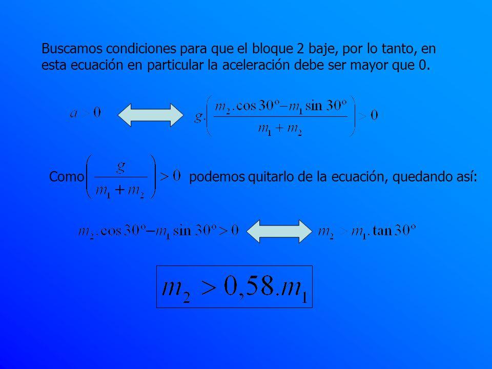 Buscamos condiciones para que el bloque 2 baje, por lo tanto, en esta ecuación en particular la aceleración debe ser mayor que 0. Comopodemos quitarlo
