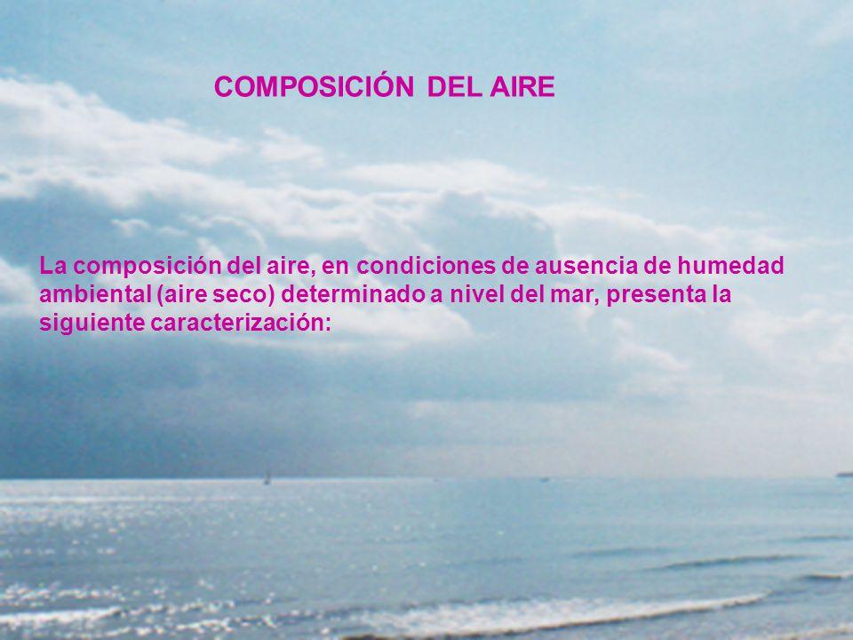 COMPOSICIÓN DEL AIRE La composición del aire, en condiciones de ausencia de humedad ambiental (aire seco) determinado a nivel del mar, presenta la sig