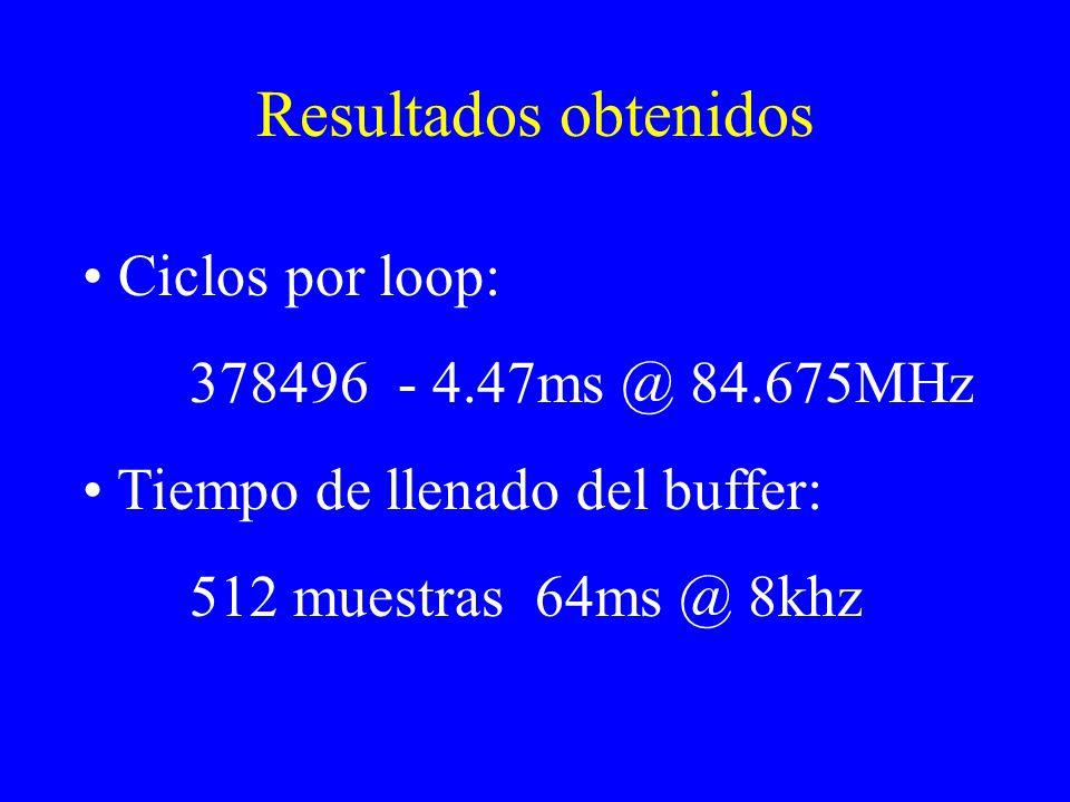 Resultados obtenidos Ciclos por loop: 378496 - 4.47ms @ 84.675MHz Tiempo de llenado del buffer: 512 muestras 64ms @ 8khz