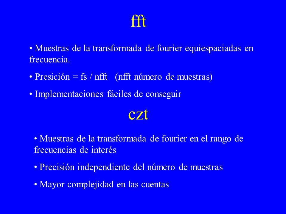 fft Muestras de la transformada de fourier equiespaciadas en frecuencia.