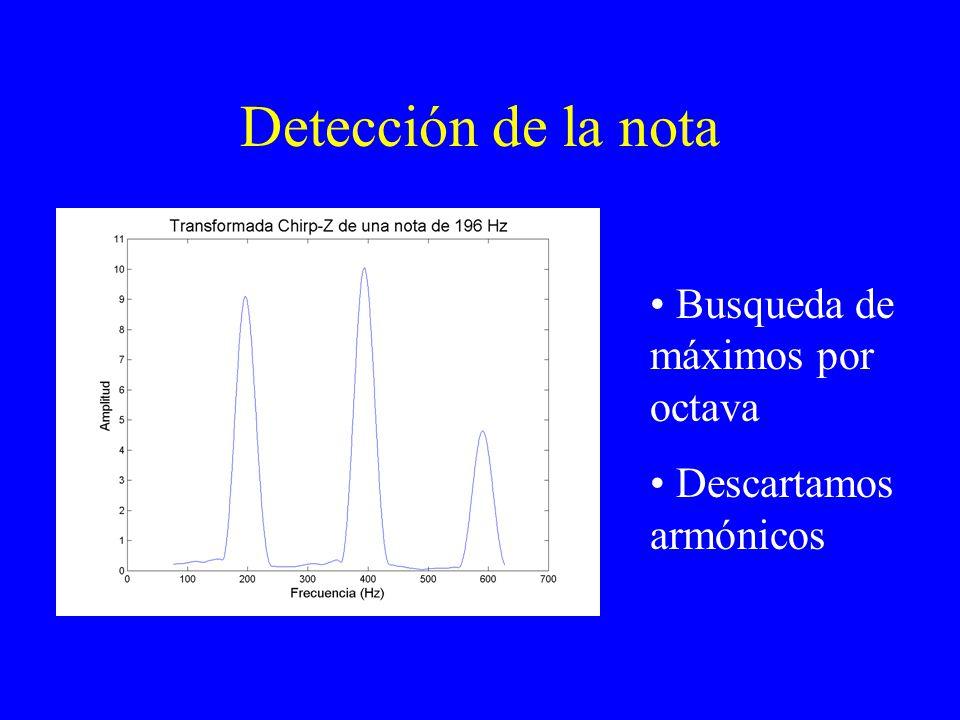 Detección de la nota Busqueda de máximos por octava Descartamos armónicos
