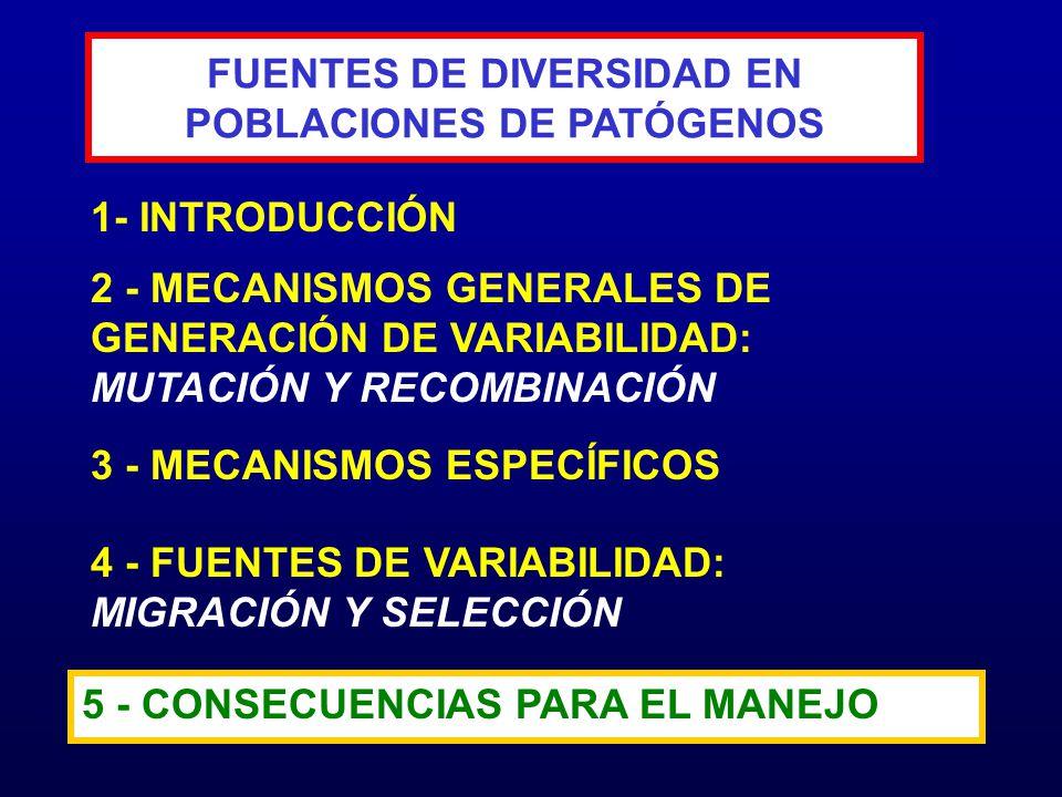 FUENTES DE DIVERSIDAD EN POBLACIONES DE PATÓGENOS 1- INTRODUCCIÓN 2 - MECANISMOS GENERALES DE GENERACIÓN DE VARIABILIDAD: MUTACIÓN Y RECOMBINACIÓN 3 -