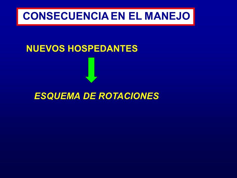 NUEVOS HOSPEDANTES CONSECUENCIA EN EL MANEJO ESQUEMA DE ROTACIONES
