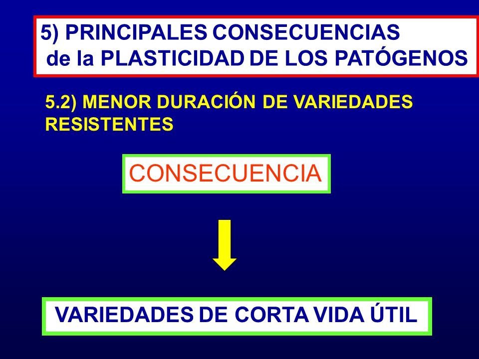 5.2) MENOR DURACIÓN DE VARIEDADES RESISTENTES 5) PRINCIPALES CONSECUENCIAS de la PLASTICIDAD DE LOS PATÓGENOS CONSECUENCIA VARIEDADES DE CORTA VIDA ÚT