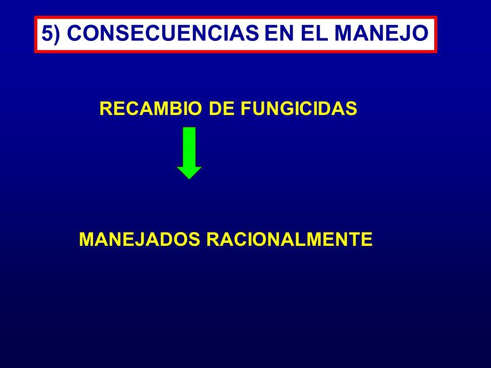 RECAMBIO DE FUNGICIDAS 5) CONSECUENCIAS EN EL MANEJO MANEJADOS RACIONALMENTE