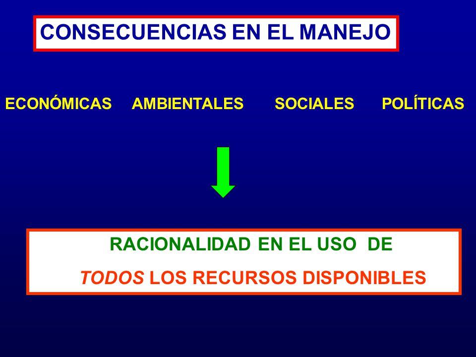 ECONÓMICAS CONSECUENCIAS EN EL MANEJO RACIONALIDAD EN EL USO DE TODOS LOS RECURSOS DISPONIBLES SOCIALESPOLÍTICASAMBIENTALES