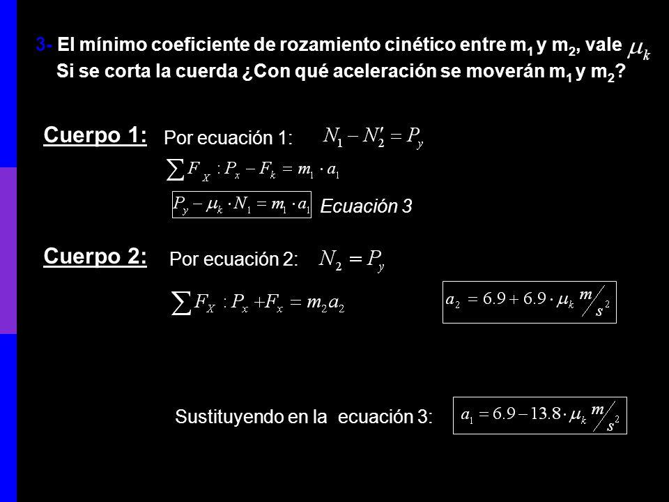 3- El mínimo coeficiente de rozamiento cinético entre m 1 y m 2, vale Si se corta la cuerda ¿Con qué aceleración se moverán m 1 y m 2 ? Cuerpo 1: Por