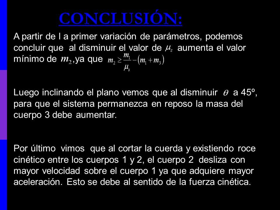 CONCLUSIÓN: A partir de l a primer variación de parámetros, podemos concluir que al disminuir el valor de aumenta el valor mínimo de,ya que Luego incl