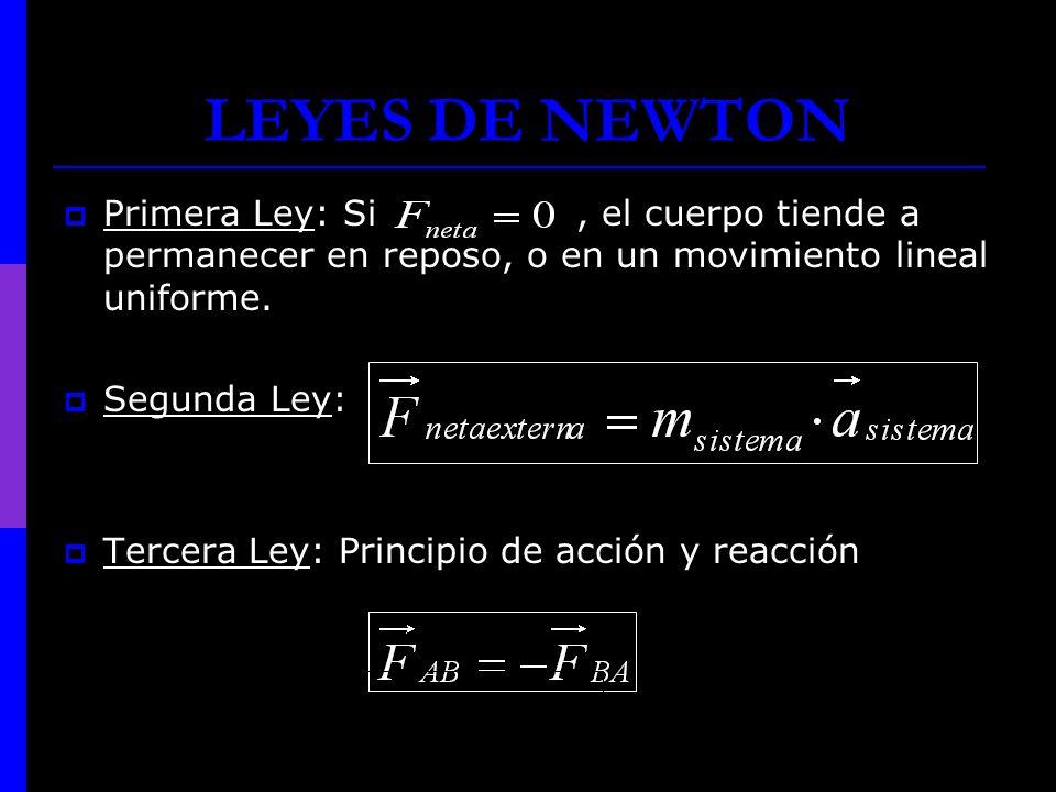LEYES DE NEWTON Primera Ley: Si, el cuerpo tiende a permanecer en reposo, o en un movimiento lineal uniforme. Segunda Ley: Tercera Ley: Principio de a