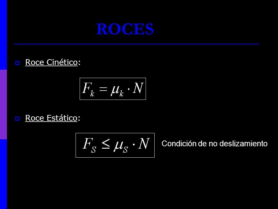 DESARROLLO DEL EJERCICIO ¿Cuanto debe ser el mínimo coeficiente de rozamiento estático entre m1 y m2, para que ambas masas permanezcan pegadas.