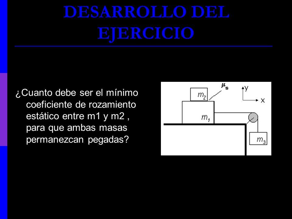 DESARROLLO DEL EJERCICIO ¿Cuanto debe ser el mínimo coeficiente de rozamiento estático entre m1 y m2, para que ambas masas permanezcan pegadas? x y