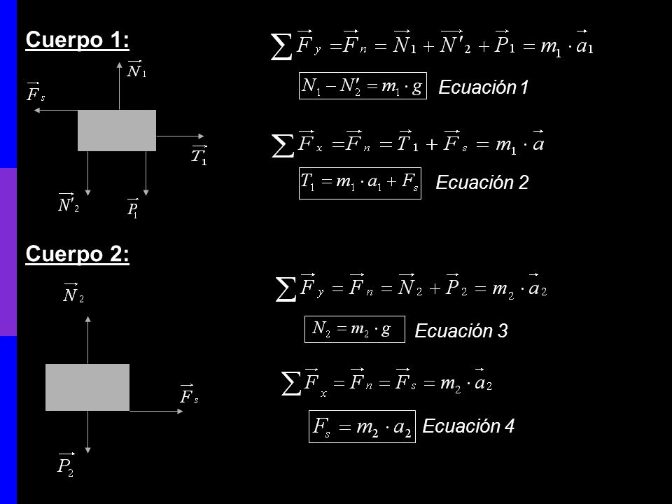 Cuerpo 1: Ecuación 1 Ecuación 2 Cuerpo 2: Ecuación 3 Ecuación 4