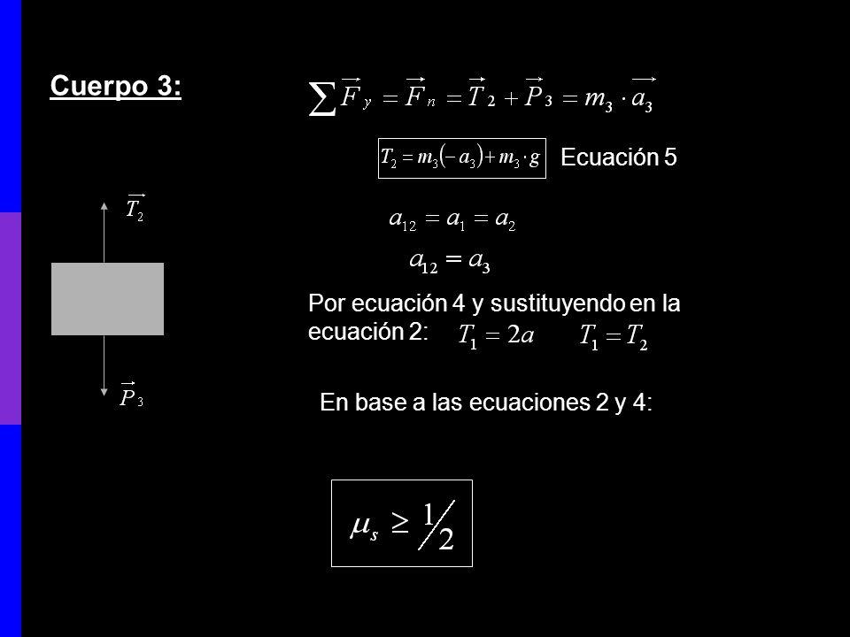 Cuerpo 3: Ecuación 5 Por ecuación 4 y sustituyendo en la ecuación 2: En base a las ecuaciones 2 y 4: