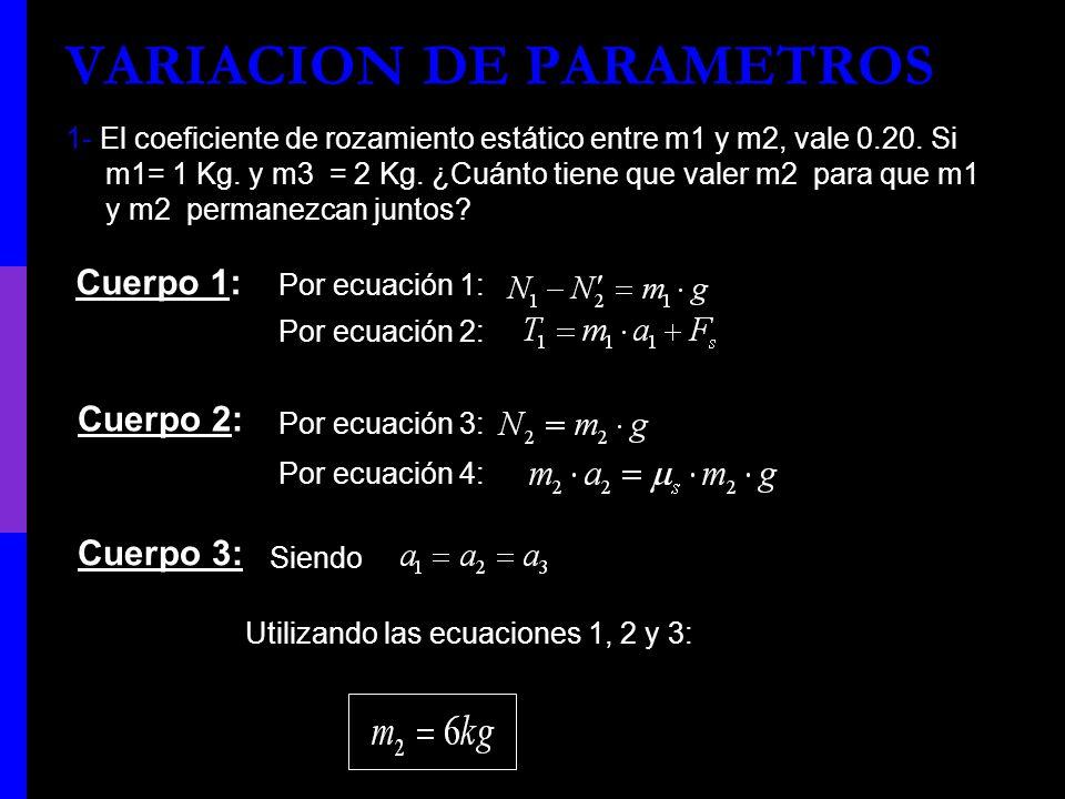VARIACION DE PARAMETROS 1- El coeficiente de rozamiento estático entre m1 y m2, vale 0.20. Si m1= 1 Kg. y m3 = 2 Kg. ¿Cuánto tiene que valer m2 para q