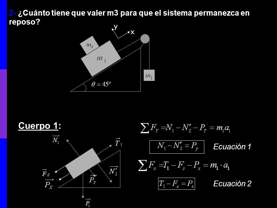 2- ¿Cuánto tiene que valer m3 para que el sistema permanezca en reposo? Cuerpo 1: Ecuación 1 Ecuación 2 x y