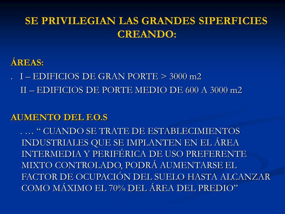 SE PRIVILEGIAN LAS GRANDES SIPERFICIES CREANDO:ÁREAS:. I – EDIFICIOS DE GRAN PORTE > 3000 m2 II – EDIFICIOS DE PORTE MEDIO DE 600 A 3000 m2 II – EDIFI