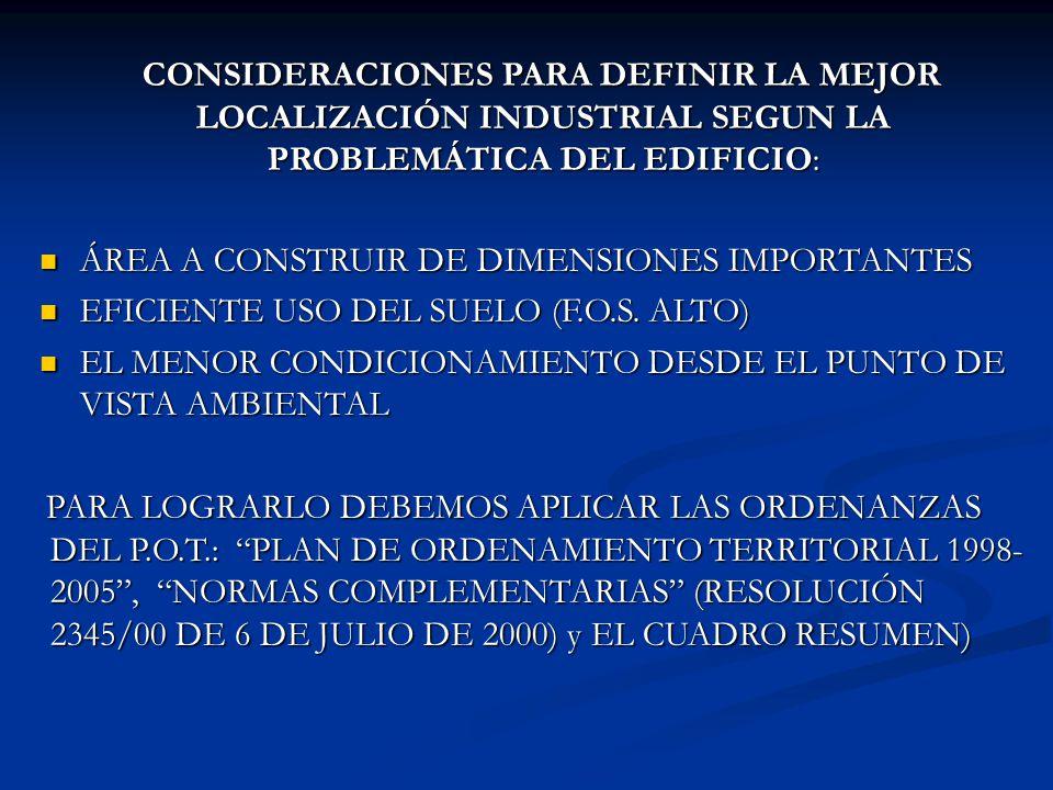 CONSIDERACIONES PARA DEFINIR LA MEJOR LOCALIZACIÓN INDUSTRIAL SEGUN LA PROBLEMÁTICA DEL EDIFICIO: CONSIDERACIONES PARA DEFINIR LA MEJOR LOCALIZACIÓN I