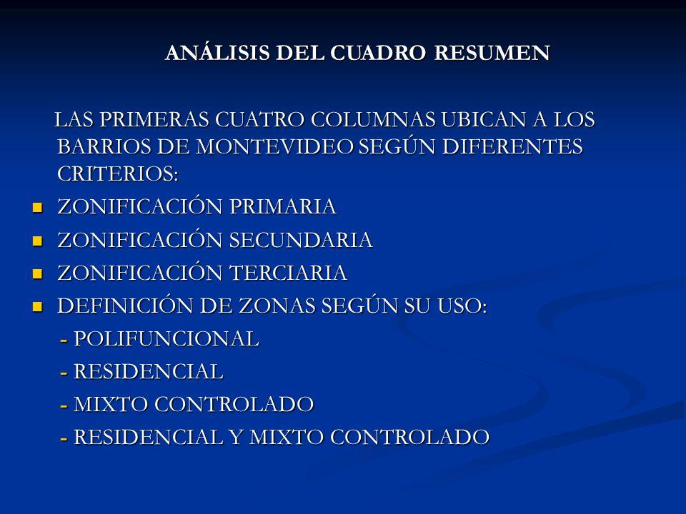 ANÁLISIS DEL CUADRO RESUMEN ANÁLISIS DEL CUADRO RESUMEN LAS PRIMERAS CUATRO COLUMNAS UBICAN A LOS BARRIOS DE MONTEVIDEO SEGÚN DIFERENTES CRITERIOS: LA