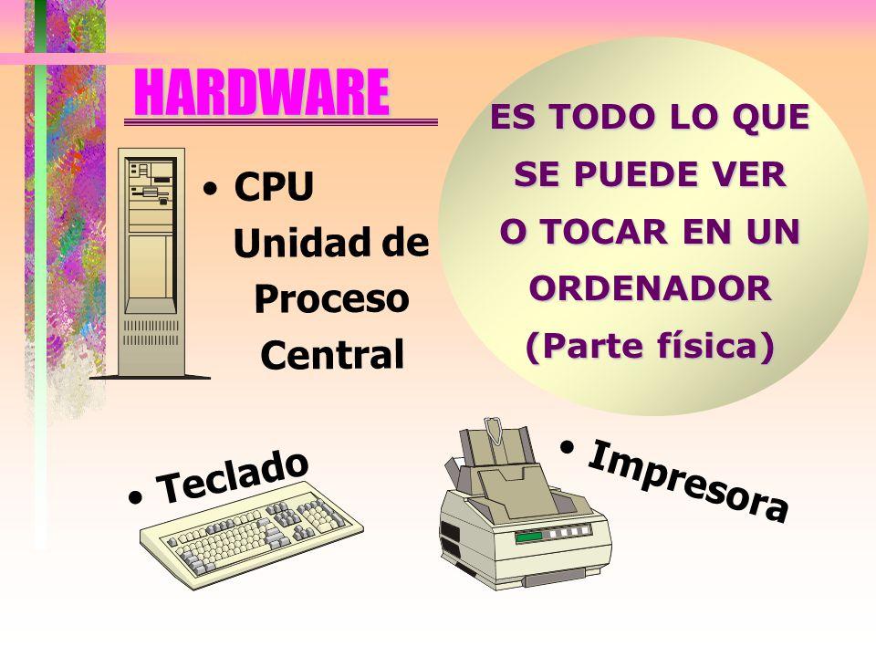 HARDWARE ES TODO LO QUE SE PUEDE VER O TOCAR EN UN ORDENADOR (Parte física) CPU Unidad de Proceso Central Teclado Impresora