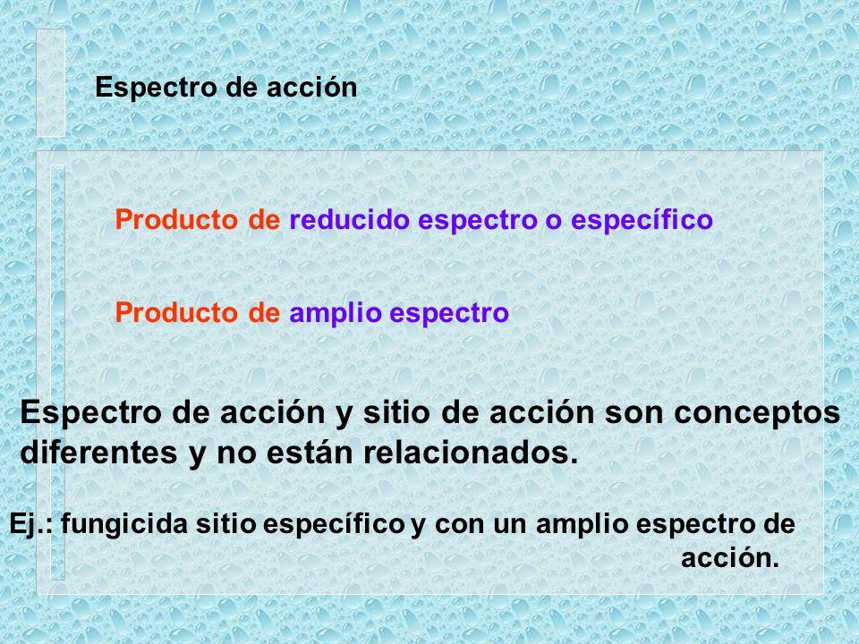 Stroby: El nuevo fungicida universal para el manzano.1997.BASF.21pp. Sitio de acción Sitio específicos: tubulina Múltiple sitio: grupos SH