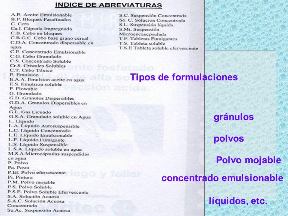 Definiciones Principio activo Producto comercial Formulación Adyuvantes