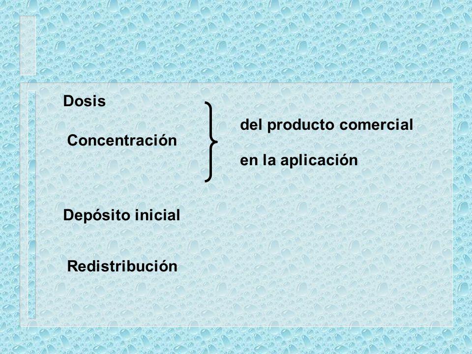 Tipos de formulaciones gránulos polvos Polvo mojable concentrado emulsionable líquidos, etc.