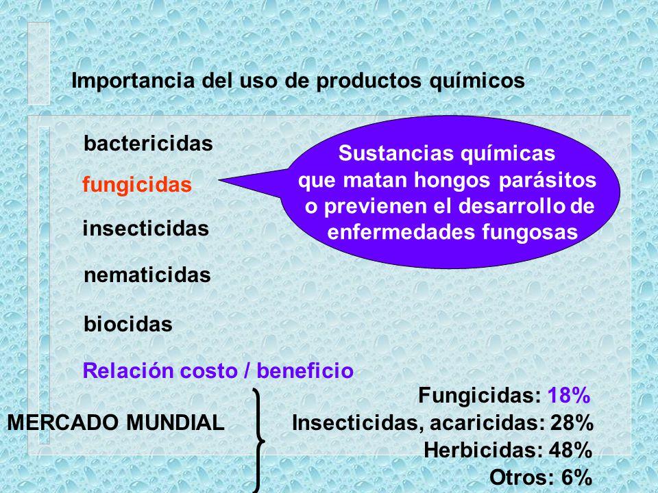 Aplicación de productos : altamente visible efectiva técnica controversial Importancia en el manejo de la enfermedad Efectos en el desarrollo de epide